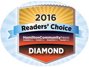 hp-readers-choice-award